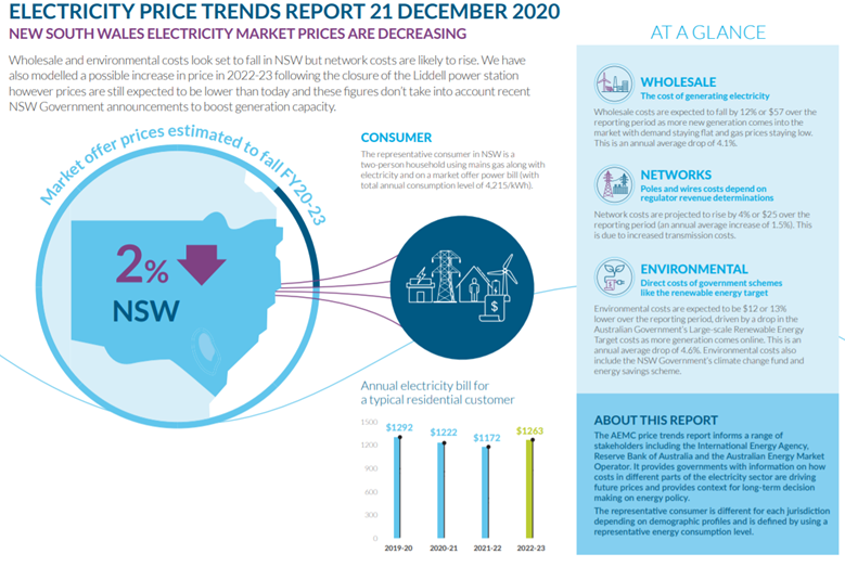 Excerpt from the Australian Energy Market Commission Report on Electricity Price Trends Report 21 December 2020
